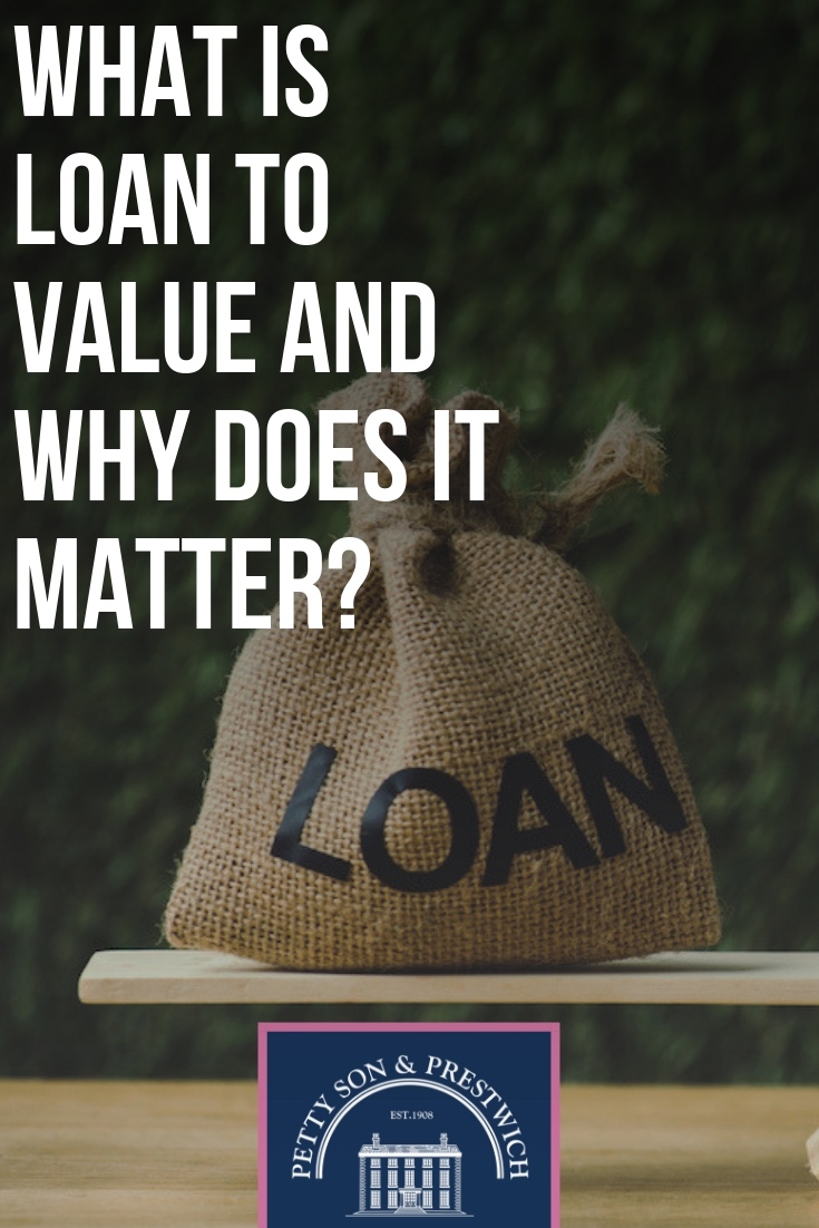 loan to value definition